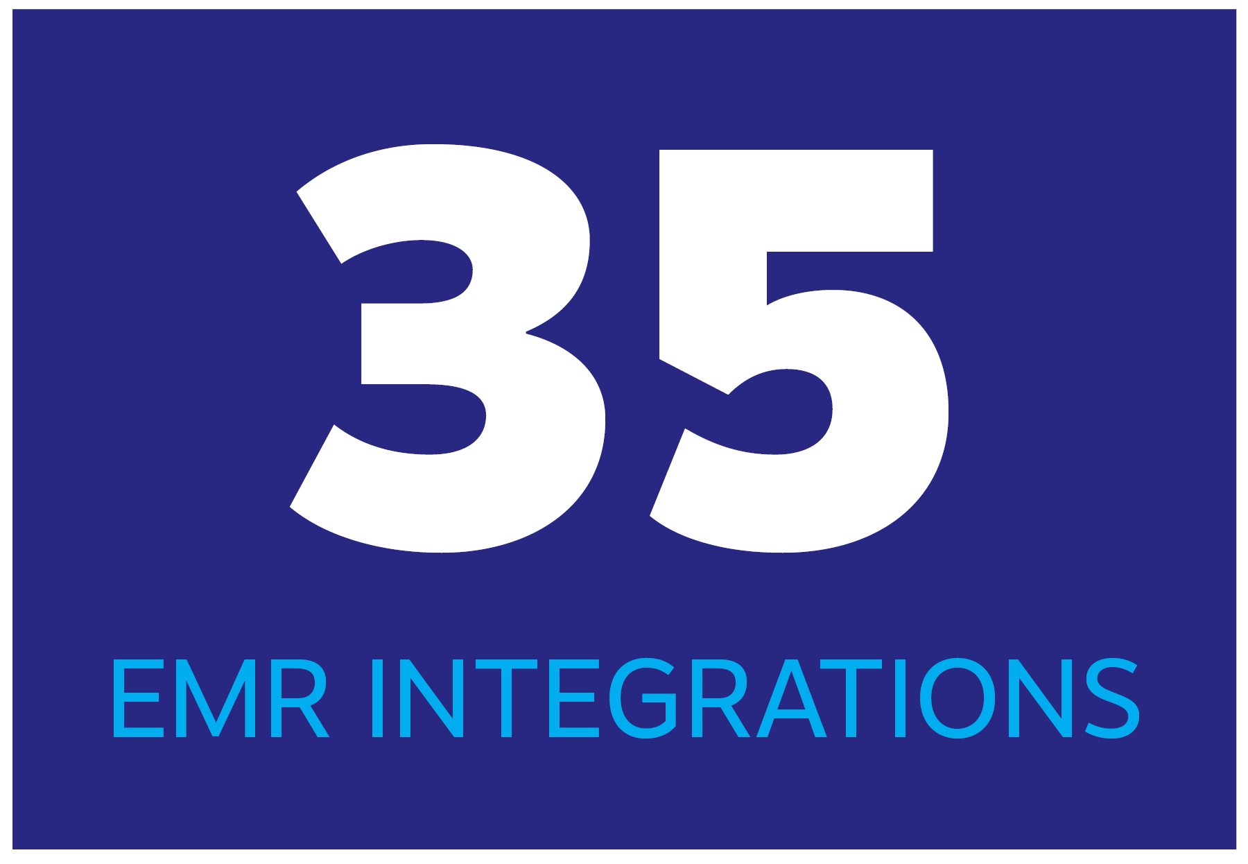 35 Electronic Medical Record (EMR) Integrations